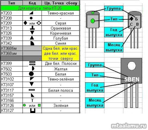 принципиальная электрическая схема подстанции