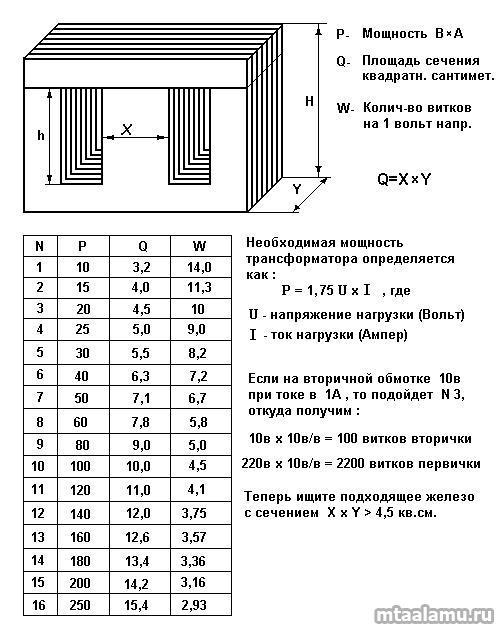 Расчёт трансформатора своими руками 3