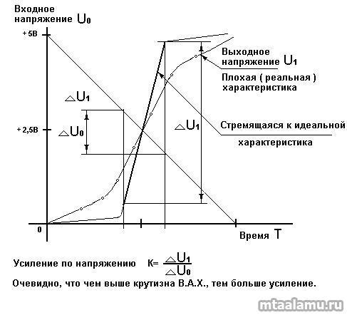 """"""",""""mtaalamu.ru"""