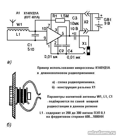 mtaalamu.ru/blog/1110.html